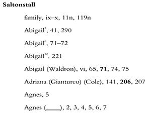 Index sample_names