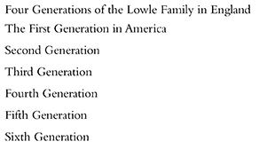 Sample TOC_Lowell