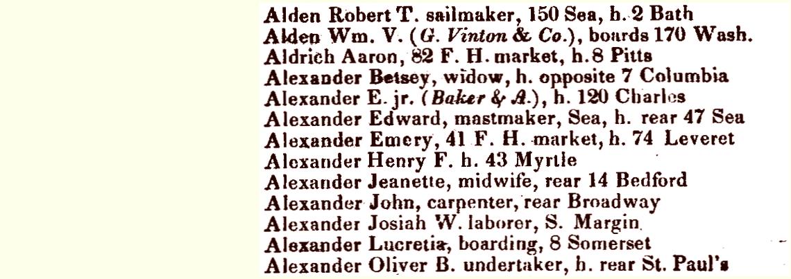 Stimpson's Boston Directory